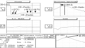 Эффективная сетевая синхронизация от ЗАО «КОМСЕТ-сервис»