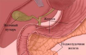 Болезнь гастродуоденит: обострения